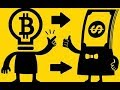 Exchange Bitcoin to Western Union - 2019 - YouTube