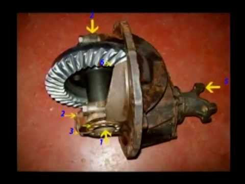 Ford 9 Inch Differential Gear Ratio Change