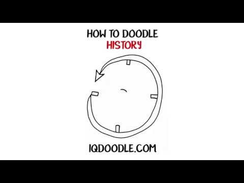 How to Draw History (drawing tips)