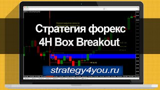 Стратегия форекс 4H Box Breakout