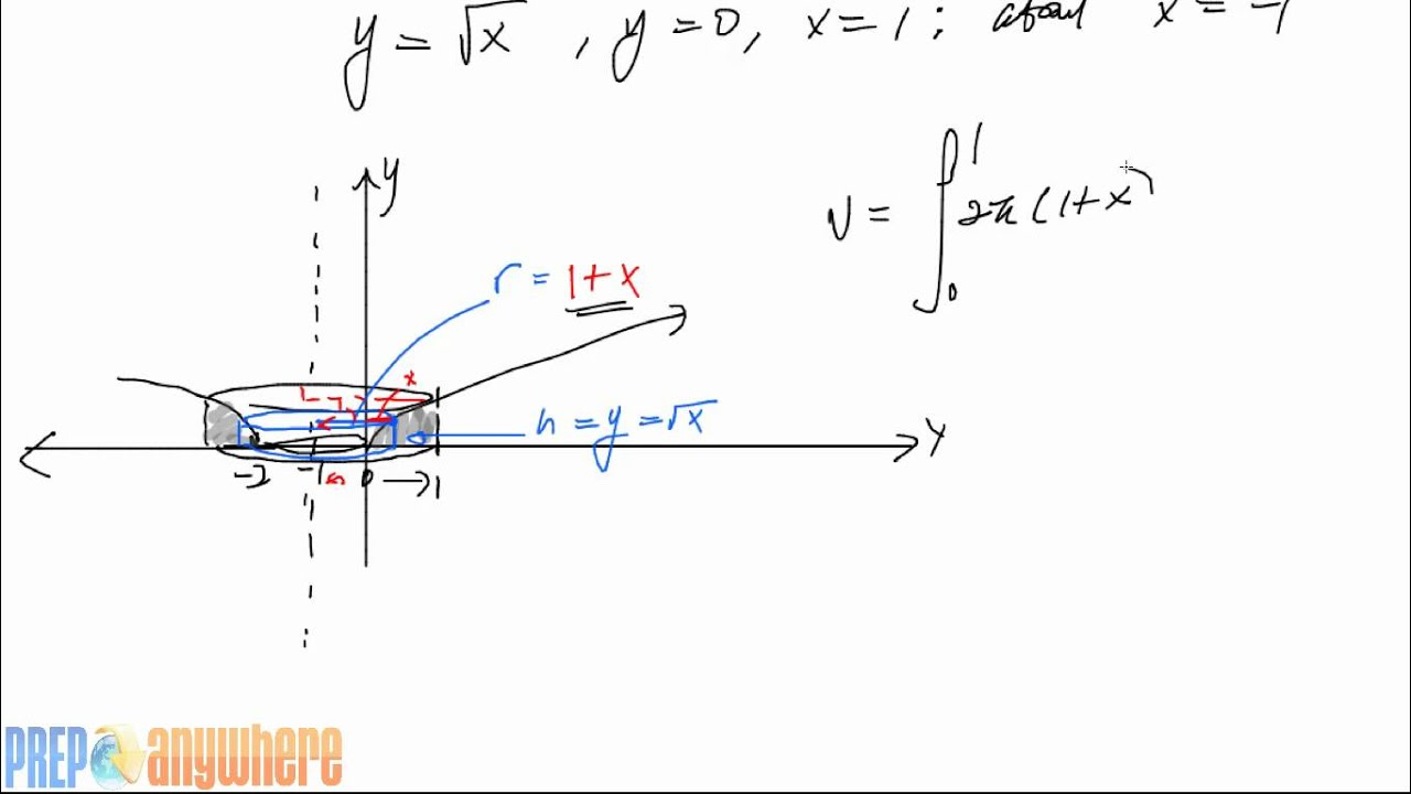 Calculus 7th Edition - PDF Free Download