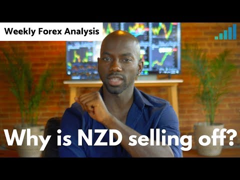 Why is the NZD SELLING off? | Weekly Forex Analysis