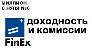 МИЛЛИОН с НУЛЯ №6: Минусы ETF от FINEX. Доходность портфеля из ЕТФ за месяц