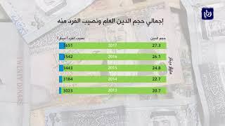 نصيب الفرد الأردني من الدين العام خلال 5 سنوات - (27-2-2018)
