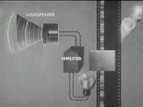 Sound Recording and Reproduction (Sound on Film) (1943)