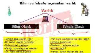YGS-LYS Varlık Felsefesi 1 Bolum