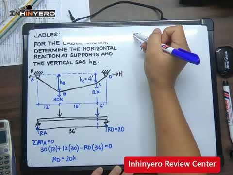 Problem of the Day: General Cable Theorem 👷♂️👷♂️👷♂️