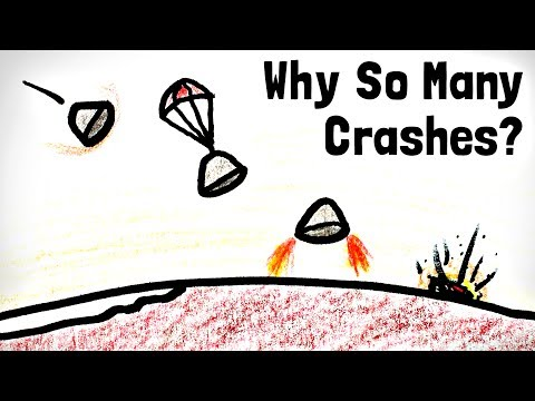 Why It's HARD To Land on Mars