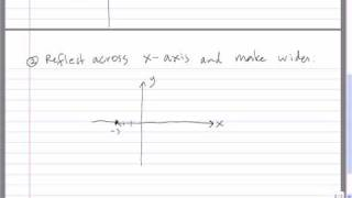 Graphing absolute value functions 1