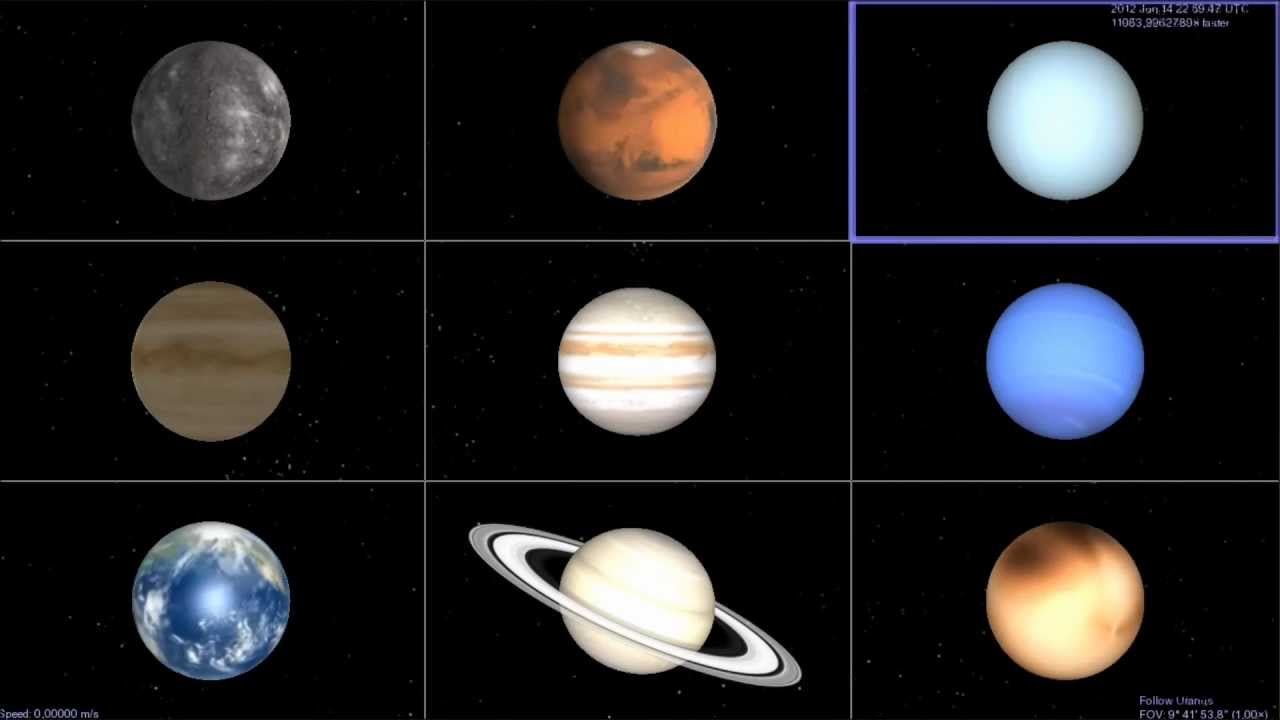 The Rotation of Nine Planets in a Screen YouTube