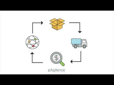 ALMS - Agillence Logistics Management System (English)
