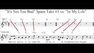 """THE BEATLES MINUTE: Chord Progressions in """"Strawberry Fields Forever"""""""