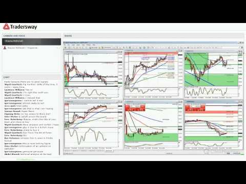 Correlation analysis forex trading fundamentals