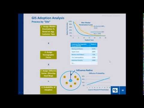 Virtual Conference 2015 Distributed Solar PV Potential, Nathan Clark
