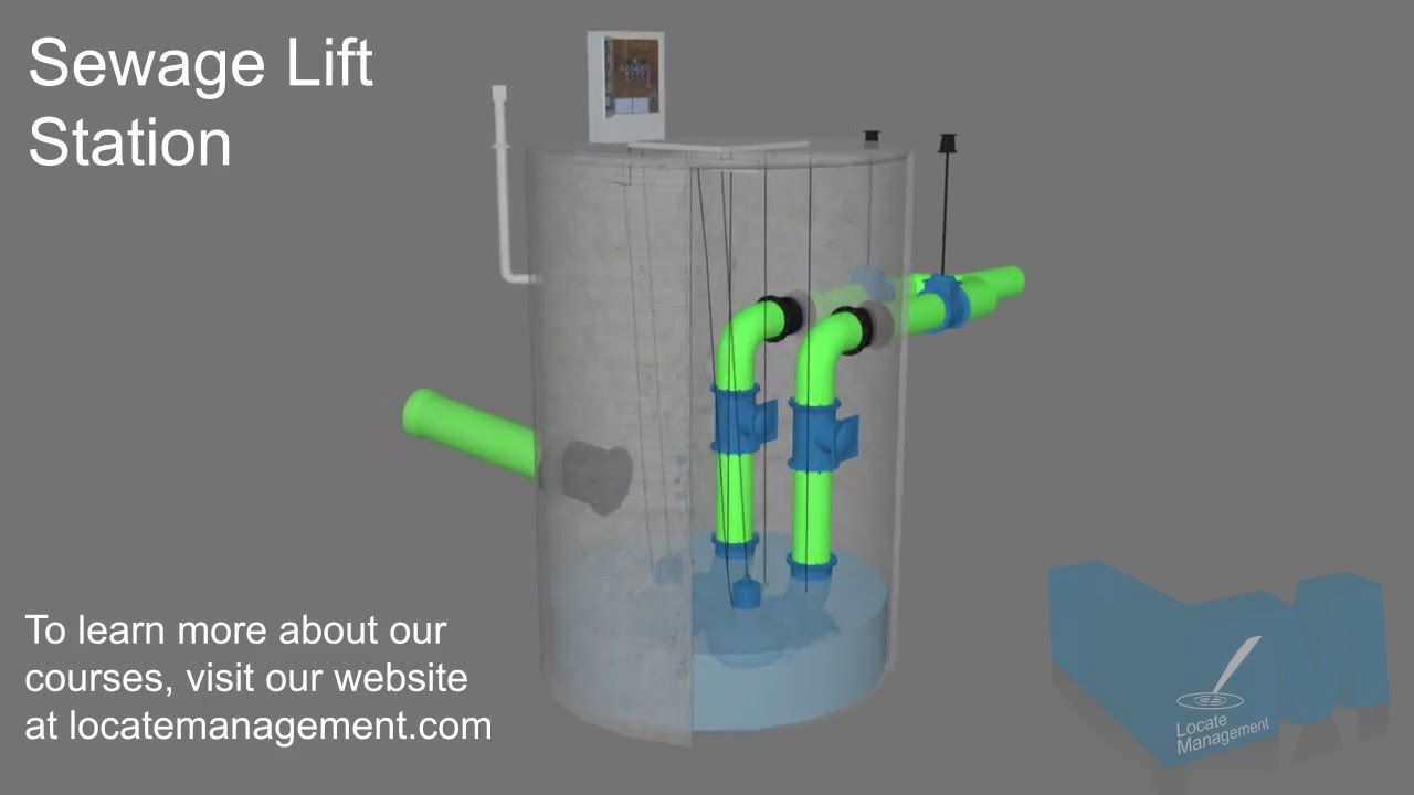 Sewage Lift Station - YouTube