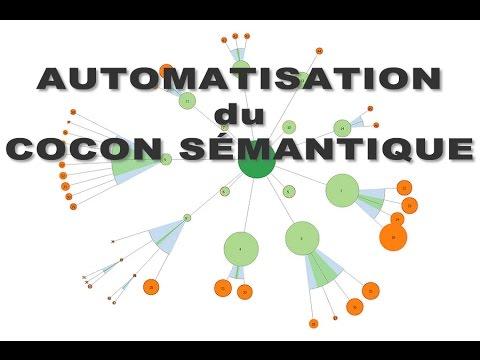 Automatisation du Cocon Sémantique pour Wordpress