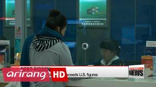China's debt-to-GDP ratio exceeds U.S. figures