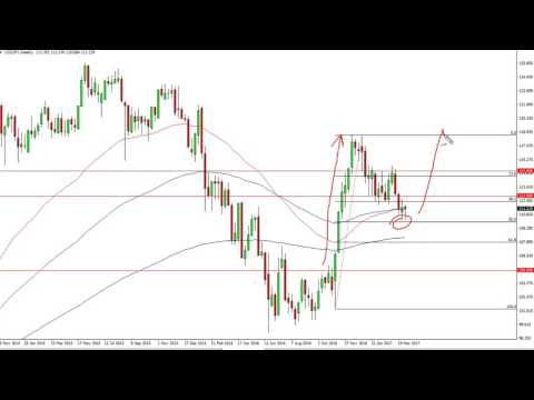 USD/JPY Forecast for the week of April 10 2017, Technical Analysis