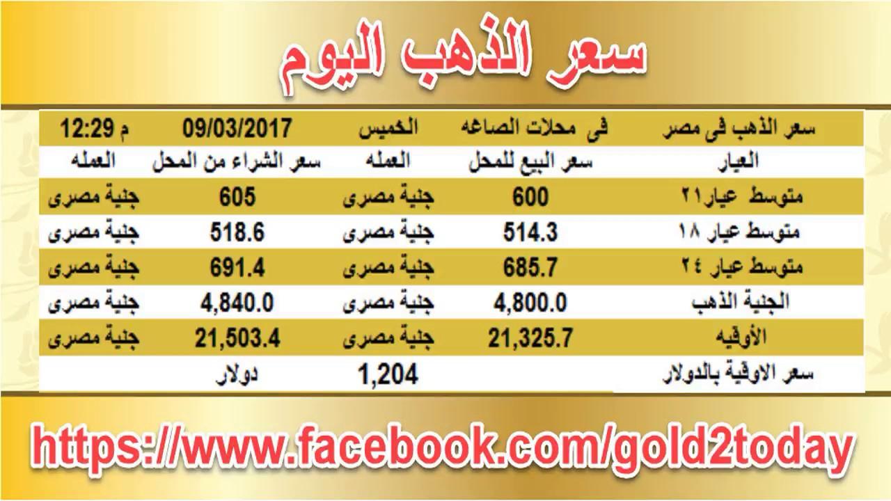سعر الذهب اليوم فى مصر الخميس 9 3 2017 و اسعار الذهب ...