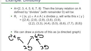 Discrete Math: Intro to Relations