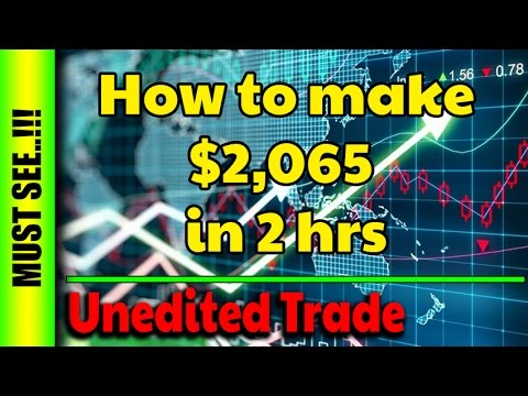 News and Volatility Trading: $2,065 in 2 hrs (5 trades in a row on EURUSD and GBPUSD) Unedited