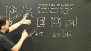 Motor Principle Left or Right Hand Rules for Motors Physics Lesson