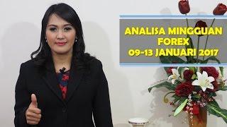 Analisa Forex - Analisa Mingguan Forex 09-13 Januari 2017