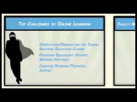 Advantages and Disadvantages of Distance Learning