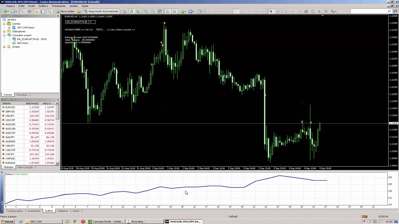 Forex expert advisor free download