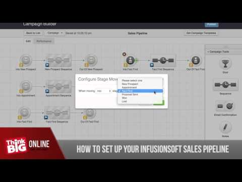 How To Set Up Infusionsoft Sales Pipeline