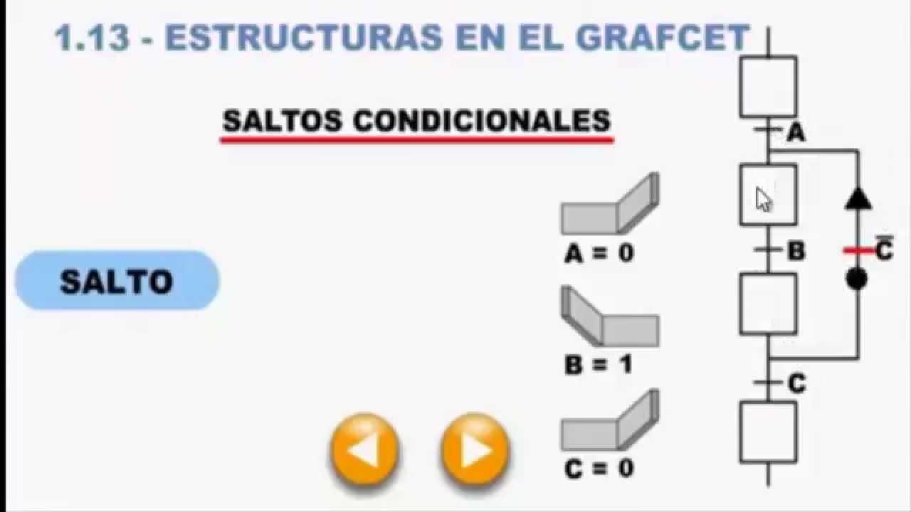 Explication de cours Grafcet # 7 (بالعربية) - YouTube