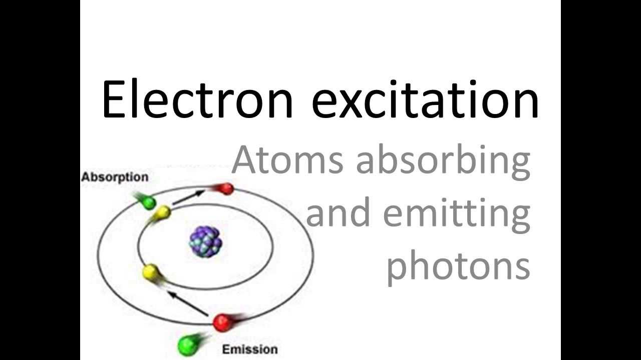 Electron excitation, emission and absorption spectra - YouTube