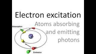 Electron excitation, emission and absorption spectra