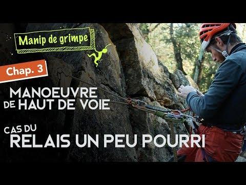 Manœuvre De Haut De Voie - Chap. 3 : Relais Non Relié + Points Douteux