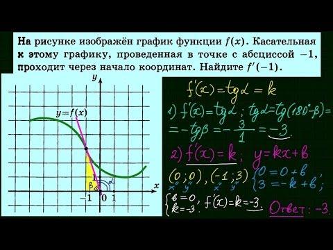 Математика в помощь школьнику и студенту
