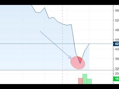 कौन सी गलती हर Stock Trader करता है जो आज मैंने की!