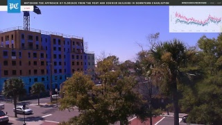 Hurricane Florence live from Downtown Charleston