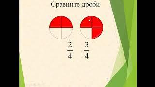 Сравнение обыкновенных дробей 5 класс
