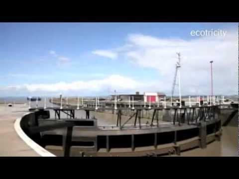 Alternative energy sources- wind power