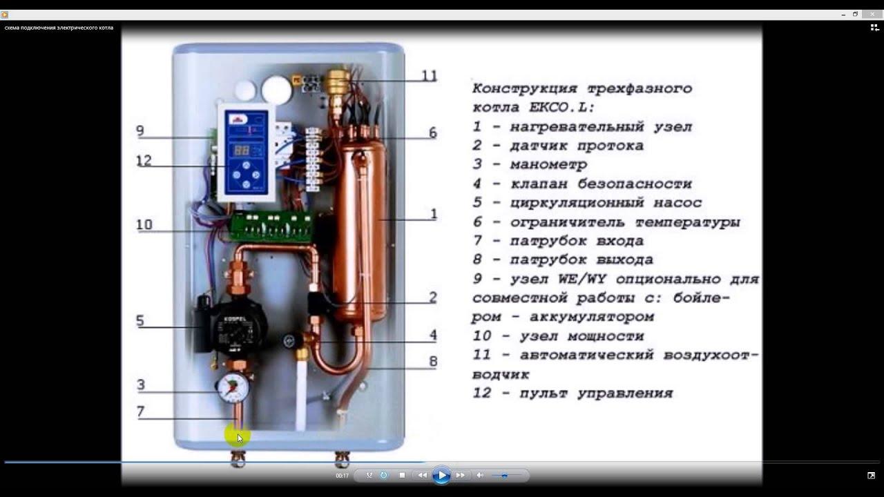 Схема подключения электрического котла. Подключение котла электрического