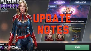 Captain Marvel Update Notes - Marvel Future Fight