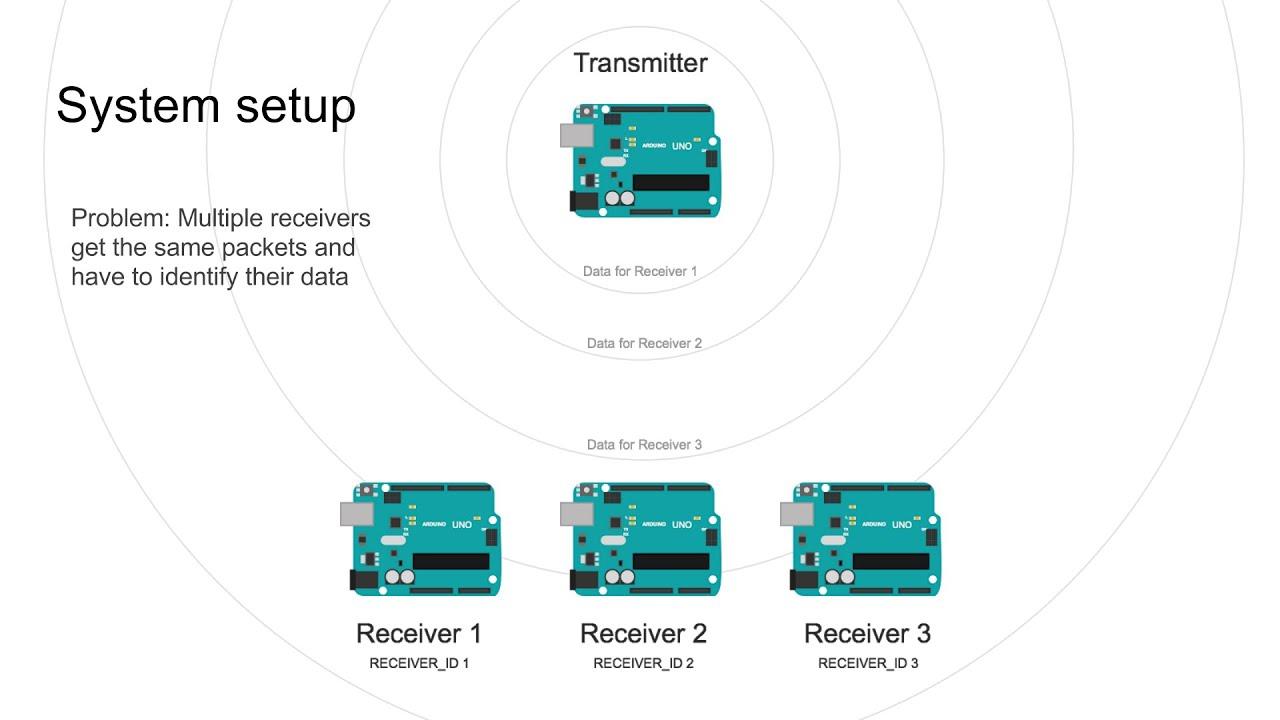 Wireless Module Multiple Receivers - Arduino Tutorial