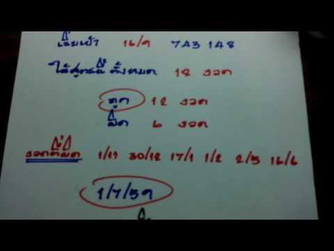 ประวัติและสถิติหวยสูตรเลขชุด2ตัวบนสูตรเก่า