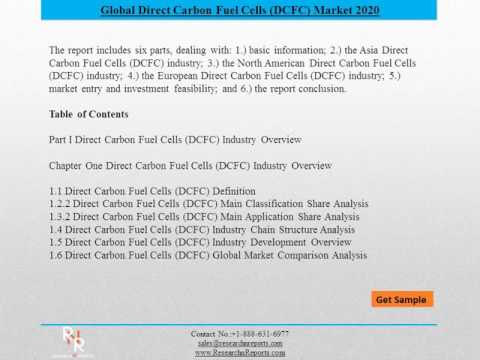 Global Direct Carbon Fuel Cells (DCFC) Productions Supply