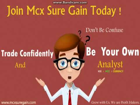 What is Share Market Hindi   Part 1