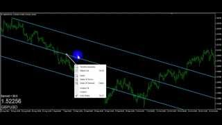 The One Thread Forex Median Line Training Video 2