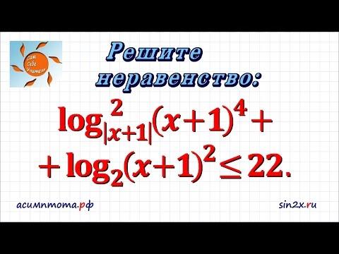Диагностическая работа в форме ЕГЭ по математике (профиль)