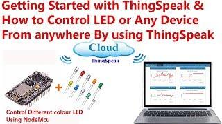 Thingspeak IoT Virtuino monitor example (Arduino +Ethernet
