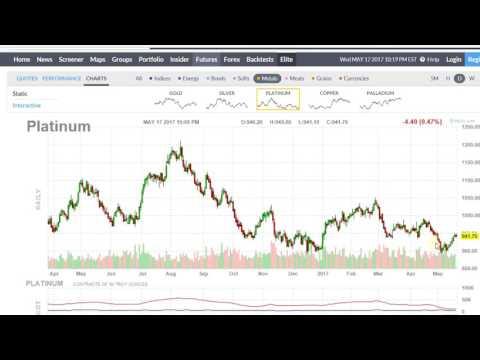Market Report on Stocks, Dollar, Metals 2017.05.17