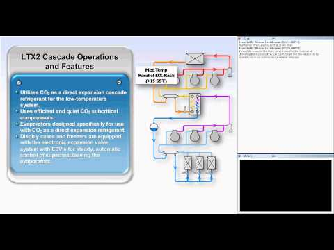 Introduction to CO2 Refrigeration Systems